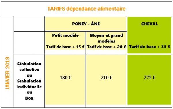 Tarif depend1 2019